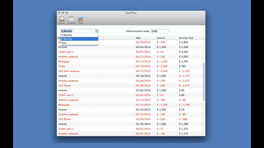 CashFlow for Mac - review, screenshots