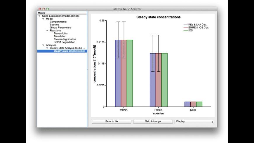 IntrinsicNoiseAnalyzer for Mac - review, screenshots