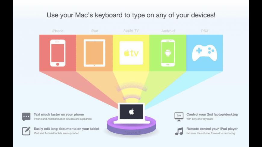 1Keyboard for Mac - review, screenshots