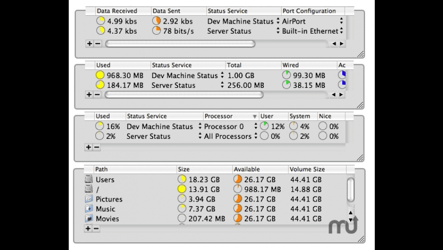 StatusMonitors for Mac - review, screenshots