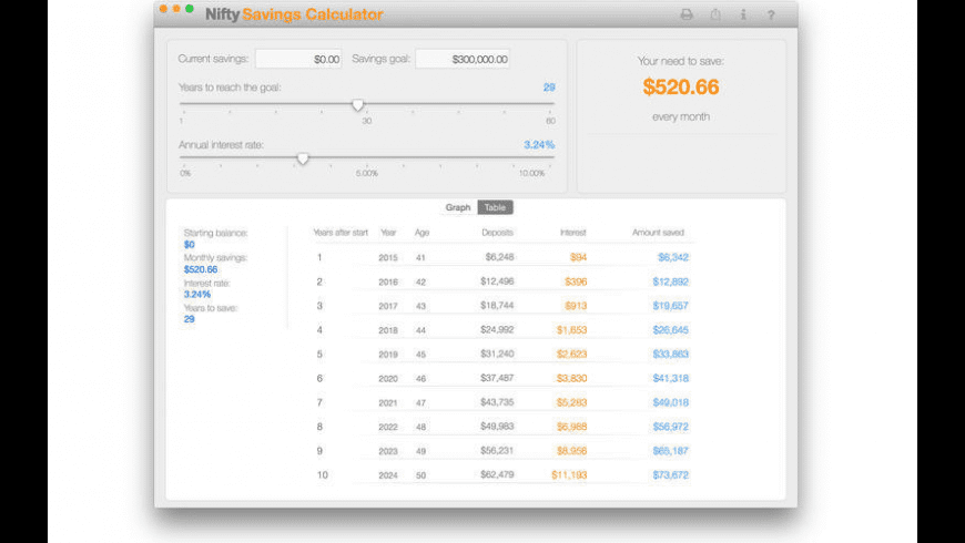 Nifty Savings Calculator for Mac - review, screenshots