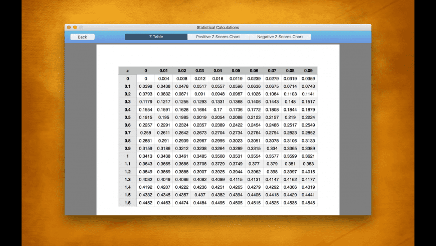 Statistical Calculations for Mac - review, screenshots