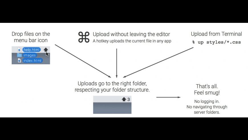 Uploadium for Mac - review, screenshots