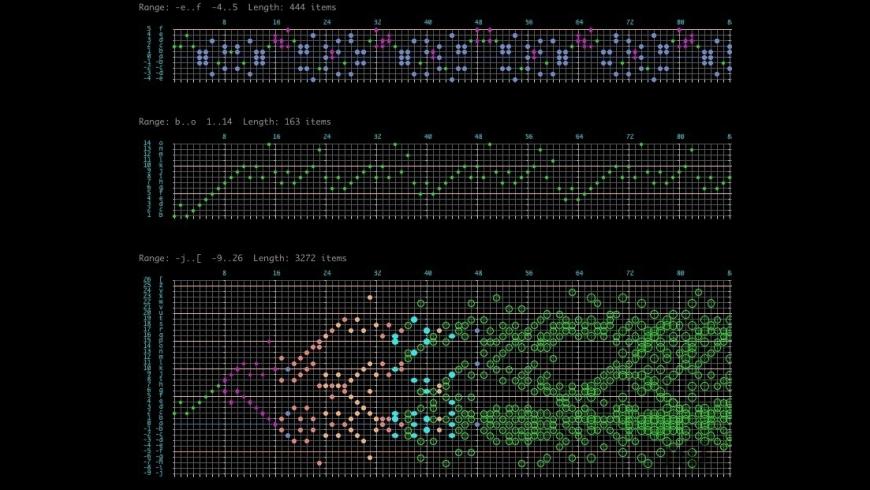 Symbolic Composer for Mac - review, screenshots
