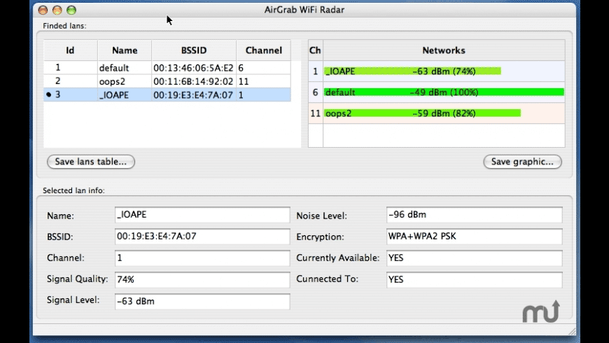 WiFi Radar for Mac - review, screenshots