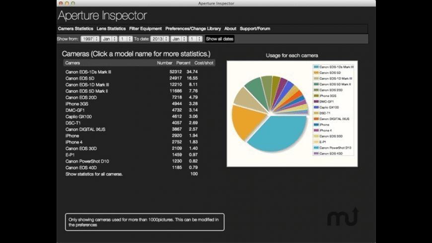Aperture Inspector for Mac - review, screenshots