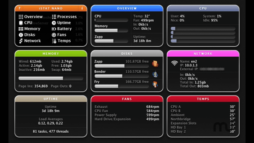 iStat nano for Mac - review, screenshots