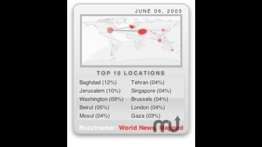 Buzztracker for Mac - review, screenshots