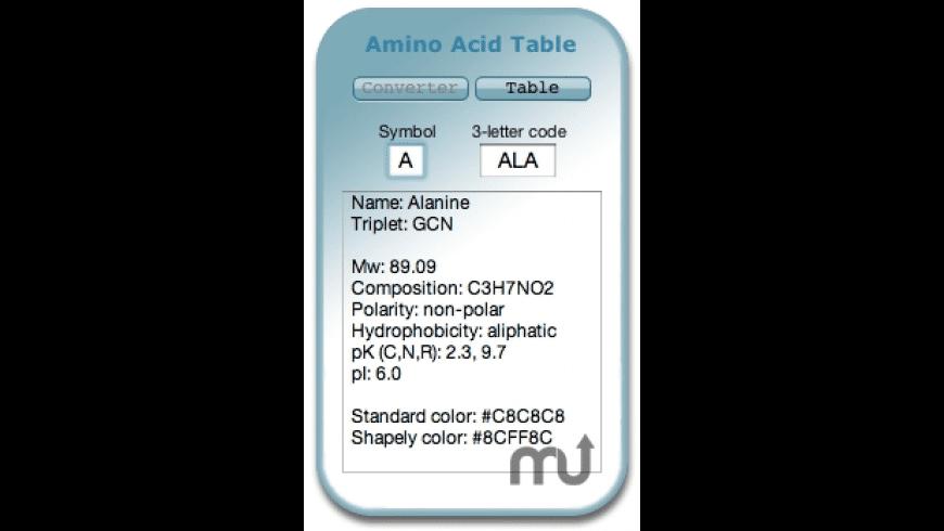 Amino Acid Table Widget for Mac - review, screenshots