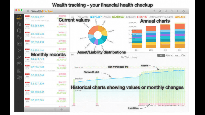 Wealth Tracker for Mac - review, screenshots