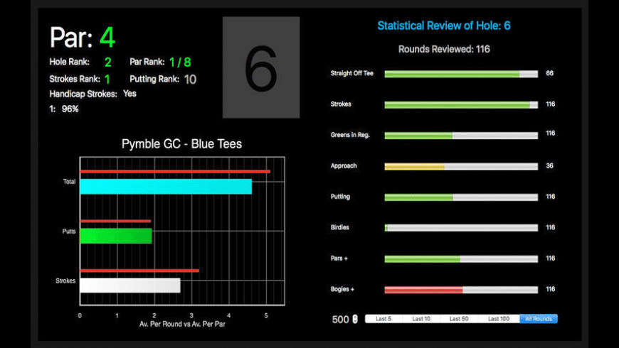 Golf By Stats for Mac - review, screenshots