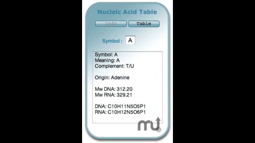 Nucleic Acid Table for Mac - review, screenshots