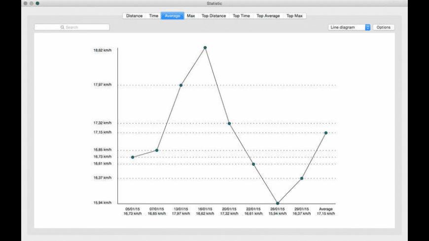 ADbike for Mac - review, screenshots