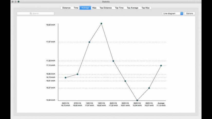 ADbike for Mac - review, screenshots
