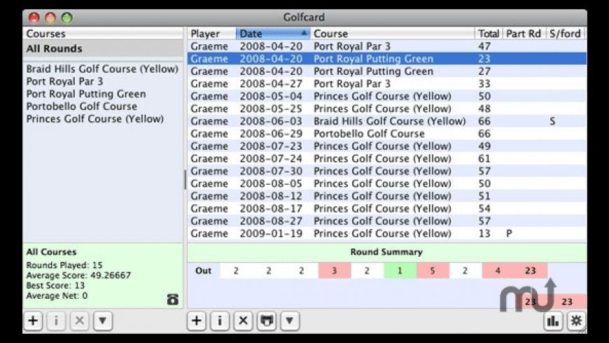 GolfCard for Mac - review, screenshots