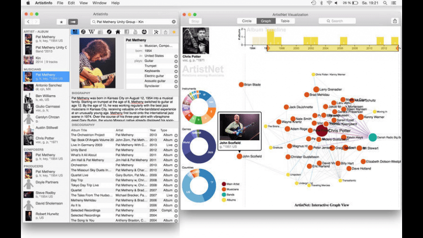 ArtistInfo for Mac - review, screenshots