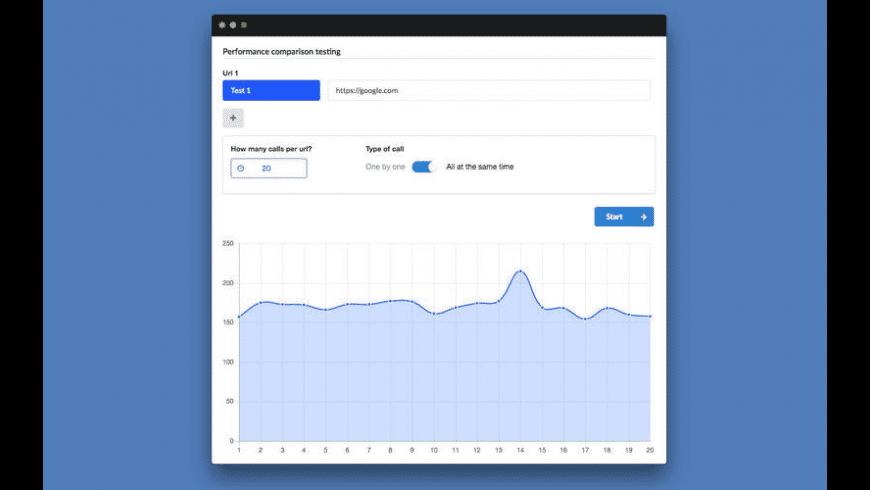 Http Benchmark for Mac - review, screenshots