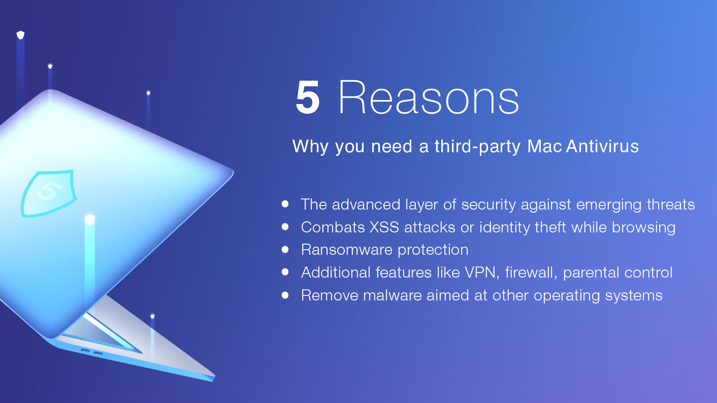 Why you need antivirus for mac