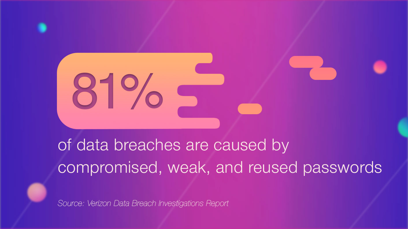 Weak Passwords Cause Data Breaches